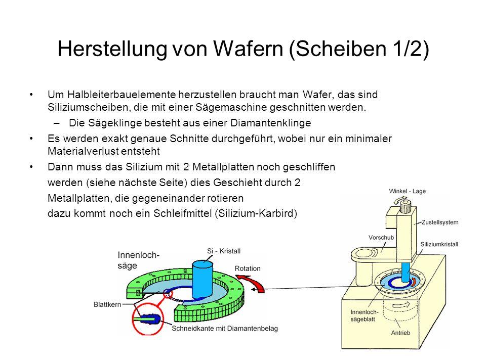 Herstellung von Wafern (Scheiben 1/2) Um Halbleiterbauelemente herzustellen braucht man Wafer, das sind Siliziumscheiben, die mit einer Sägemaschine g