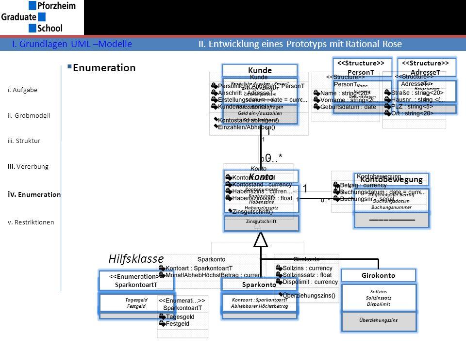I. Grundlagen UML –ModelleII. Entwicklung eines Prototyps mit Rational Rose i. Aufgabe ii. Grobmodell iii. Struktur iii. Vererbung iv. Enumeration v.