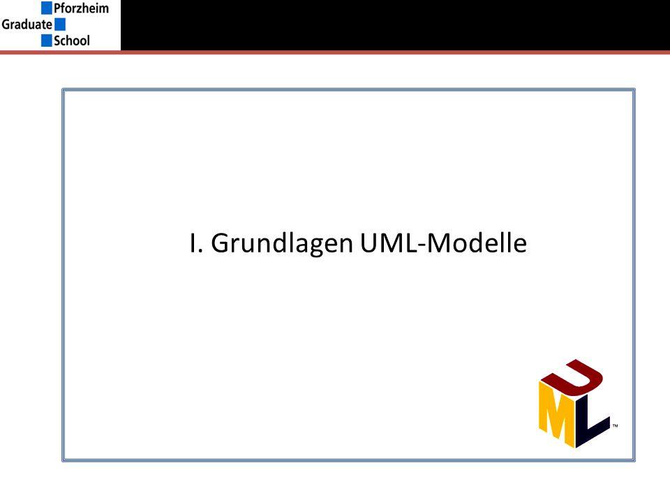 I. Grundlagen UML-Modelle