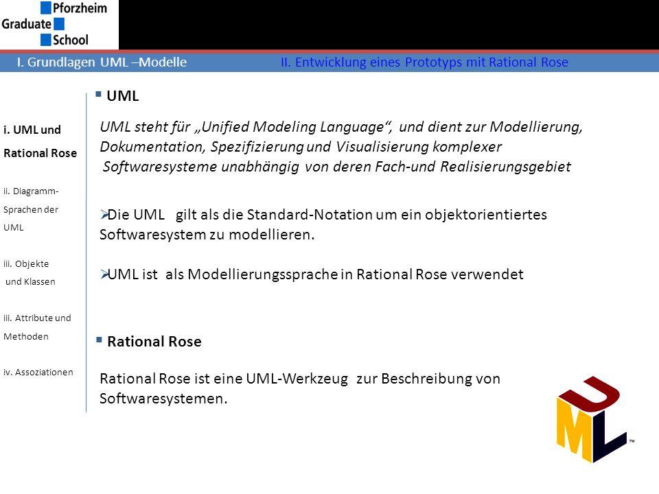 I. Grundlagen UML –ModelleII. Entwicklung eines Prototyps mit Rational Rose UML UML steht für Unified Modeling Language, und dient zur Modellierung, D