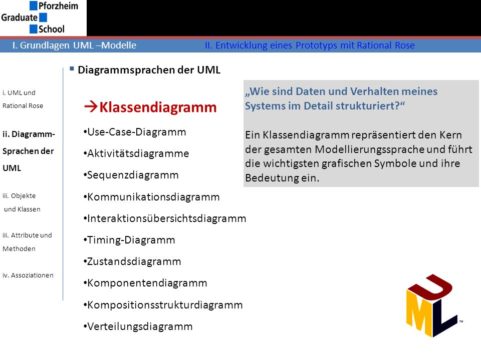 Vererbung I.Grundlagen UML –ModelleII.