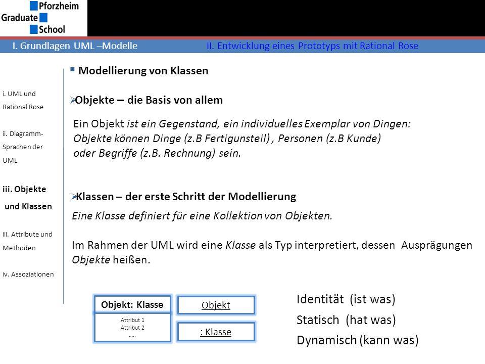 I.Grundlagen UML –ModelleII.