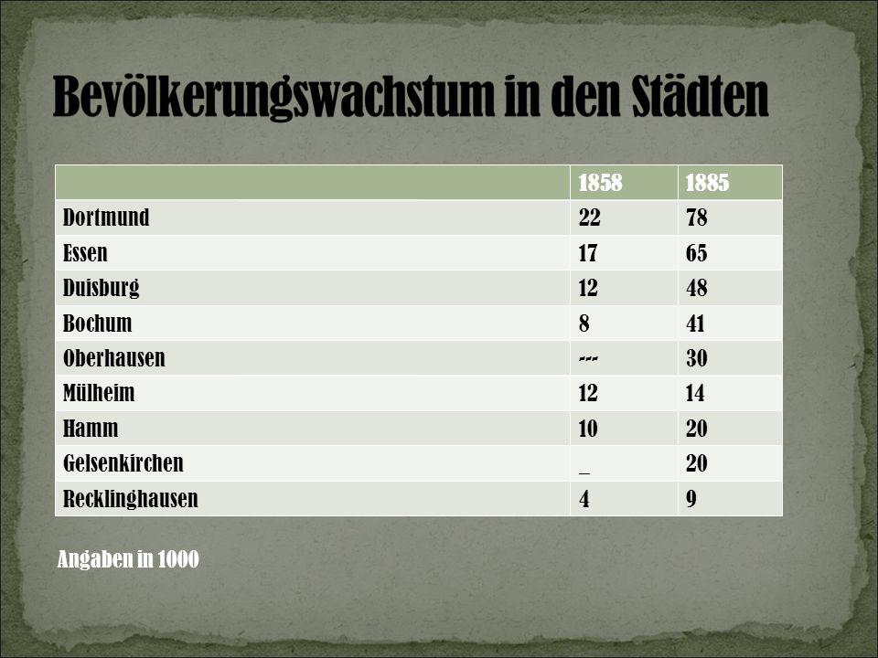 18581885 Dortmund2278 Essen1765 Duisburg1248 Bochum841 Oberhausen---30 Mülheim1214 Hamm1020 Gelsenkirchen_20 Recklinghausen49 Angaben in 1000