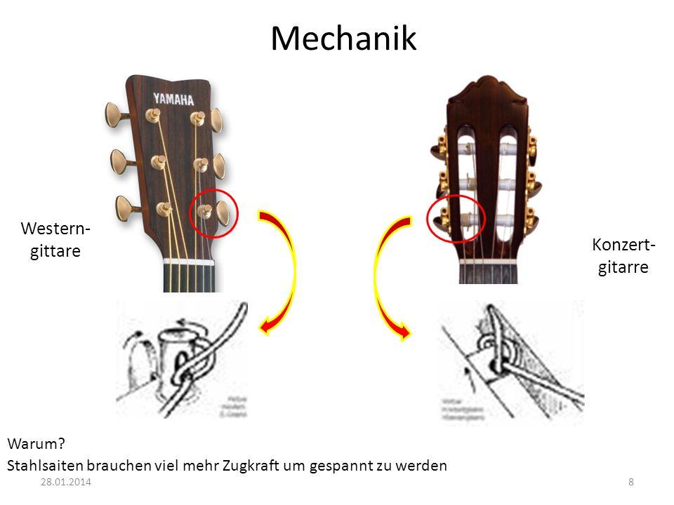 Western- gittare Warum? Stahlsaiten brauchen viel mehr Zugkraft um gespannt zu werden Konzert- gitarre 828.01.2014 Mechanik