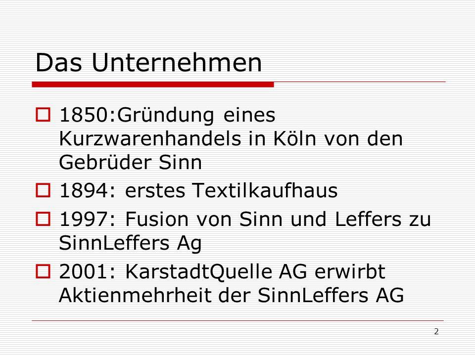2 Das Unternehmen 1850:Gründung eines Kurzwarenhandels in Köln von den Gebrüder Sinn 1894: erstes Textilkaufhaus 1997: Fusion von Sinn und Leffers zu SinnLeffers Ag 2001: KarstadtQuelle AG erwirbt Aktienmehrheit der SinnLeffers AG