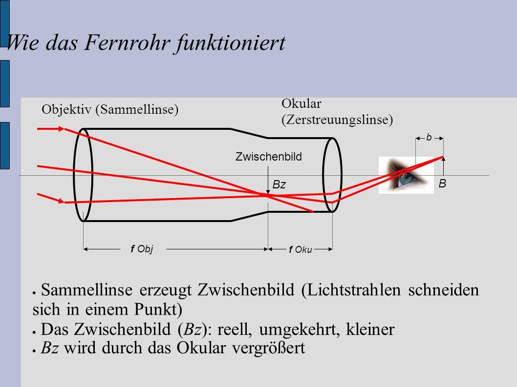 Wie das Fernrohr funktioniert f Obj f Oku Zwischenbild Bz B Objektiv (Sammellinse) Okular (Zerstreuungslinse) Sammellinse erzeugt Zwischenbild (Lichts