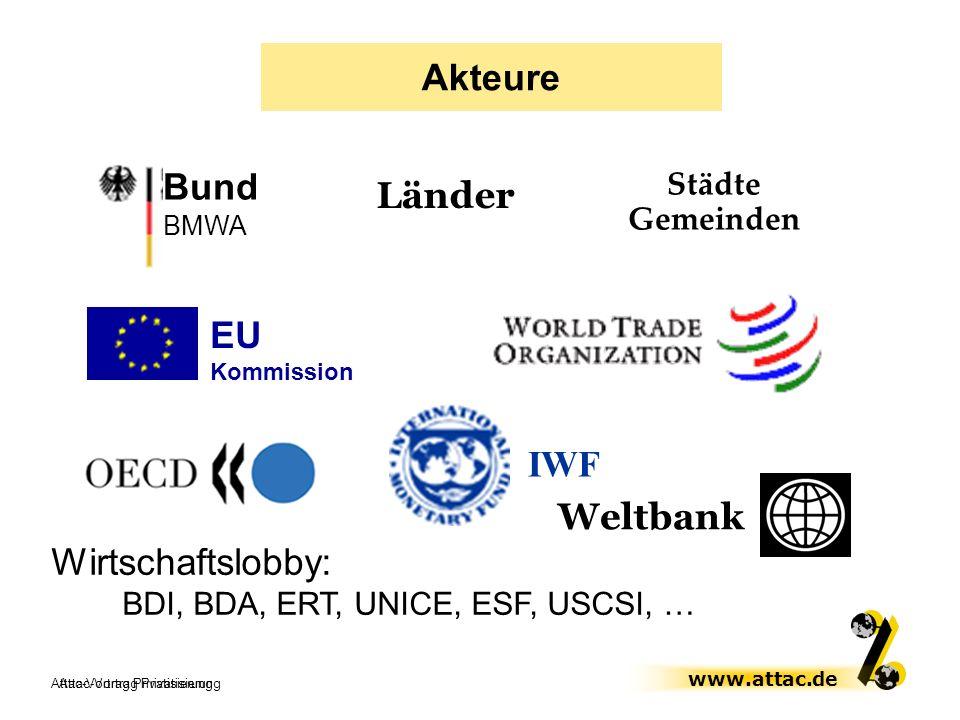 Attac-Vortrag Privatisierung www.attac.de Bund BMWA Städte Gemeinden EU Kommission Länder Akteure IWF Weltbank Attac-Vortrag Privatisierung Wirtschaft