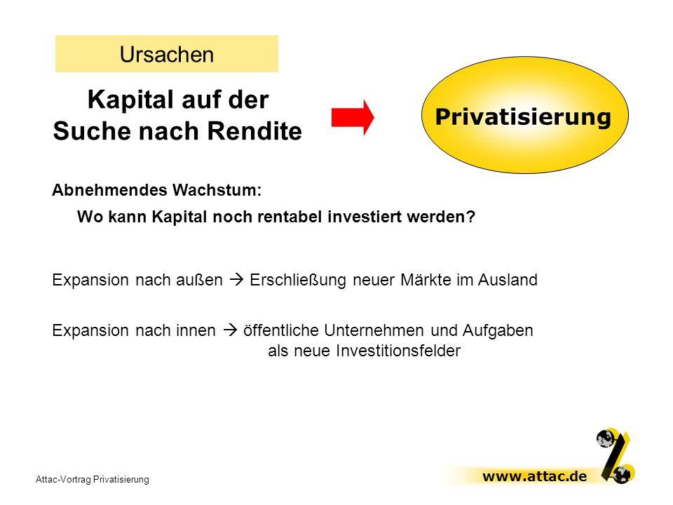Attac-Vortrag Privatisierung www.attac.de Kapital auf der Suche nach Rendite Privatisierung Abnehmendes Wachstum: Wo kann Kapital noch rentabel invest