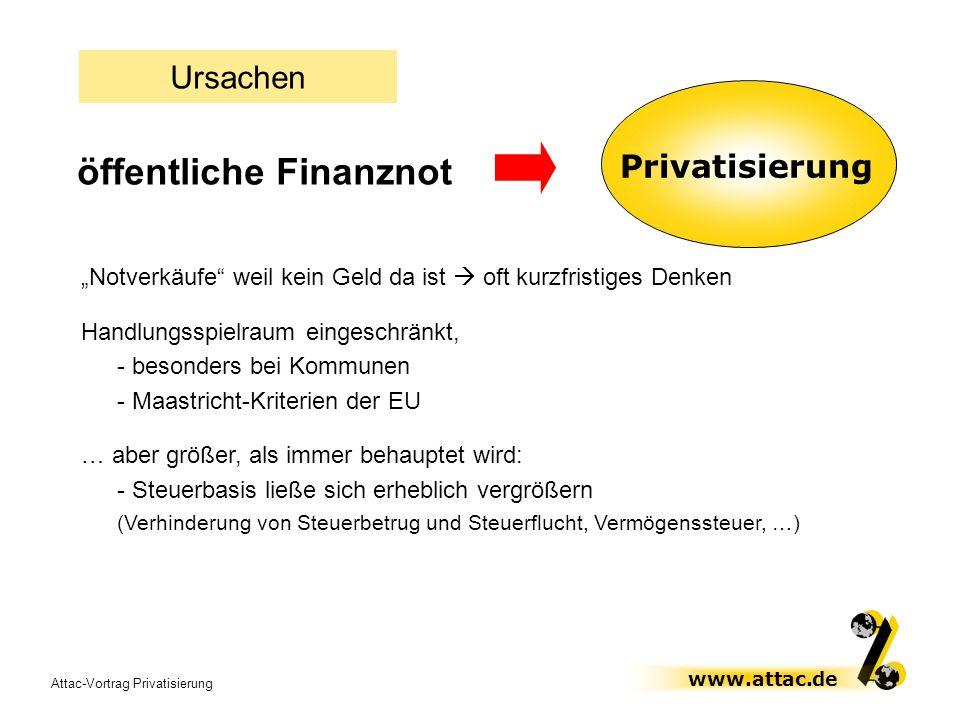 Attac-Vortrag Privatisierung www.attac.de öffentliche Finanznot Privatisierung Notverkäufe weil kein Geld da ist oft kurzfristiges Denken Handlungsspi