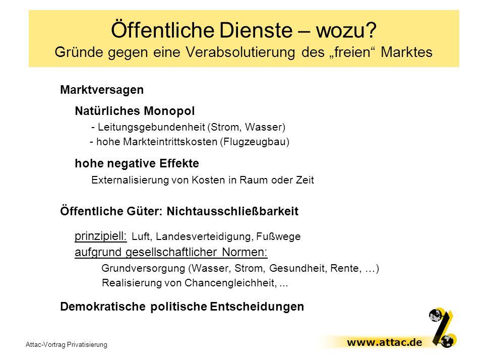 Attac-Vortrag Privatisierung www.attac.de Marktversagen Natürliches Monopol - Leitungsgebundenheit (Strom, Wasser) - hohe Markteintrittskosten (Flugze