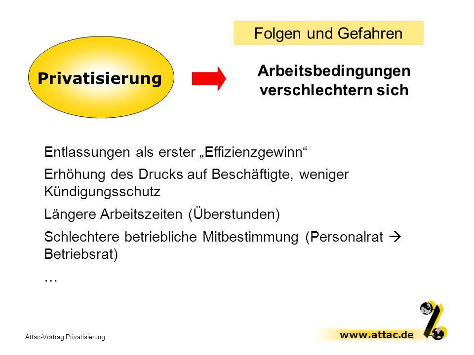 Attac-Vortrag Privatisierung www.attac.de Privatisierung Arbeitsbedingungen verschlechtern sich Folgen und Gefahren Entlassungen als erster Effizienzg