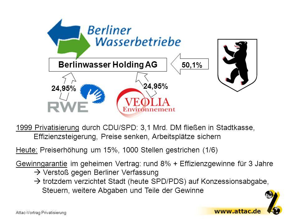 Attac-Vortrag Privatisierung www.attac.de 50,1% Berlinwasser Holding AG 24,95% 1999 Privatisierung durch CDU/SPD: 3,1 Mrd. DM fließen in Stadtkasse, E