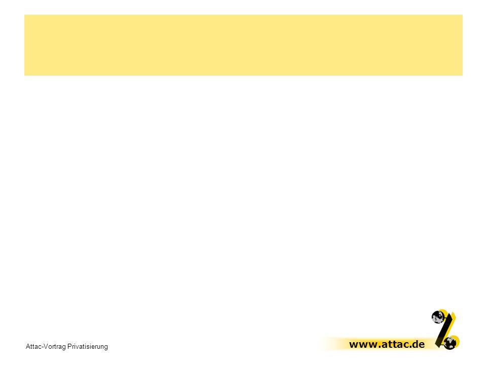 Attac-Vortrag Privatisierung www.attac.de