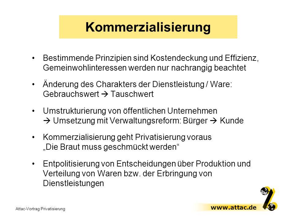 Attac-Vortrag Privatisierung www.attac.de Kommerzialisierung Bestimmende Prinzipien sind Kostendeckung und Effizienz, Gemeinwohlinteressen werden nur
