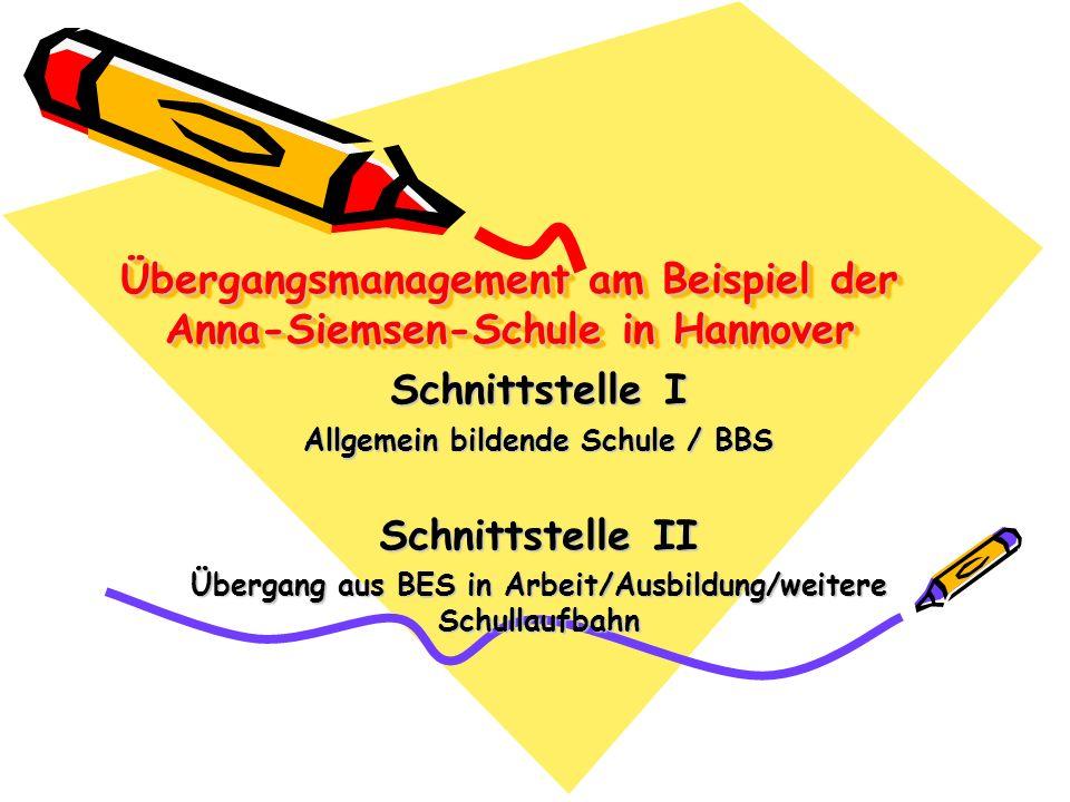 Übergangsmanagement am Beispiel der Anna-Siemsen-Schule in Hannover Schnittstelle I Allgemein bildende Schule / BBS Schnittstelle II Übergang aus BES