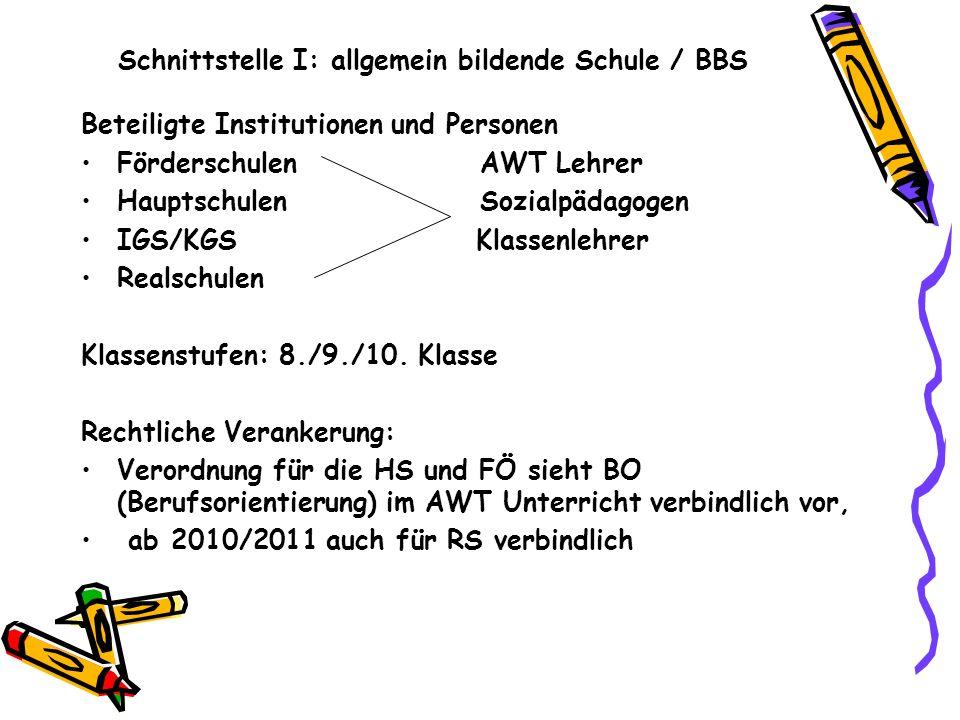 Schnittstelle I: allgemein bildende Schule / BBS Beteiligte Institutionen und Personen Förderschulen AWT Lehrer Hauptschulen Sozialpädagogen IGS/KGS K