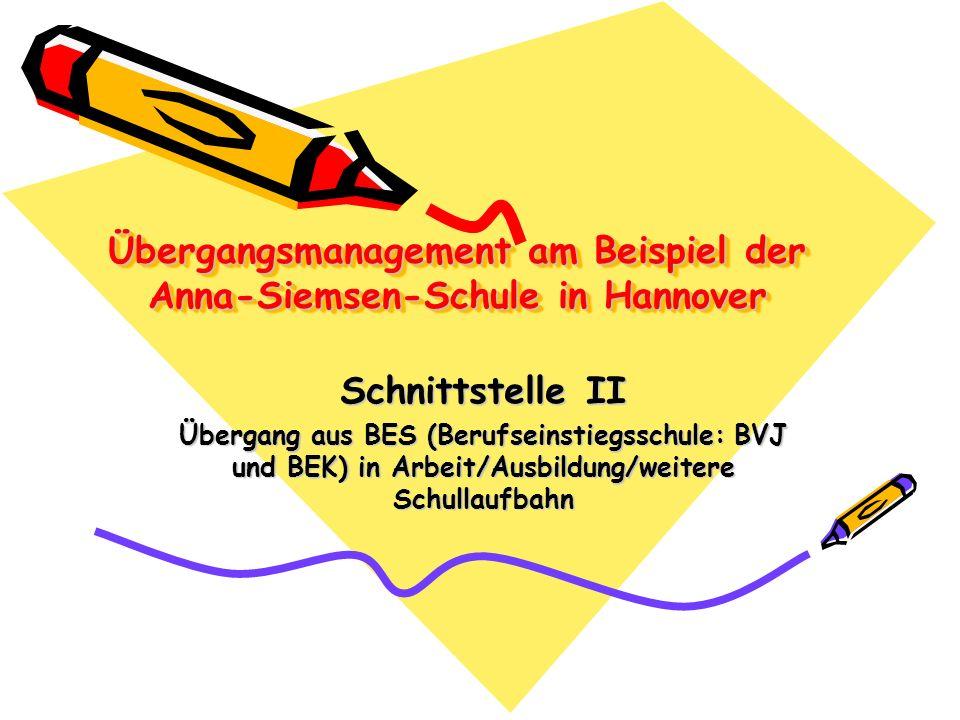 Übergangsmanagement am Beispiel der Anna-Siemsen-Schule in Hannover Schnittstelle II Übergang aus BES (Berufseinstiegsschule: BVJ und BEK) in Arbeit/A