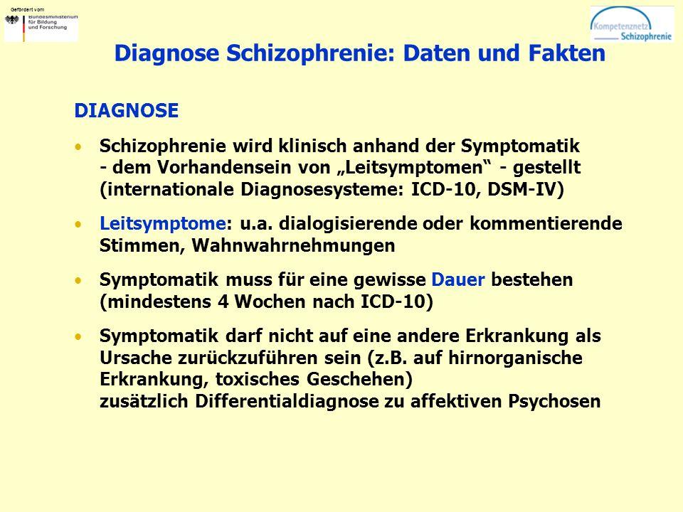 Gefördert vom Diagnose Schizophrenie: Daten und Fakten DIAGNOSE Schizophrenie wird klinisch anhand der Symptomatik - dem Vorhandensein von Leitsymptomen - gestellt (internationale Diagnosesysteme: ICD-10, DSM-IV) Leitsymptome: u.a.