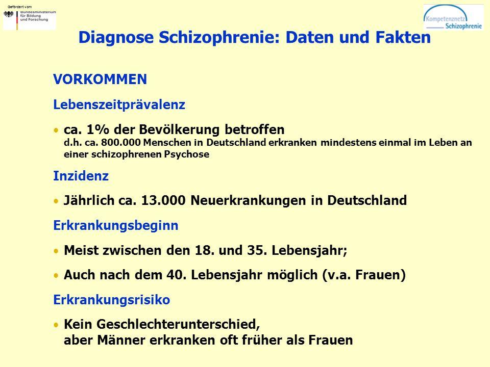 Gefördert vom Diagnose Schizophrenie: Daten und Fakten VORKOMMEN Lebenszeitprävalenz ca. 1% der Bevölkerung betroffen d.h. ca. 800.000 Menschen in Deu