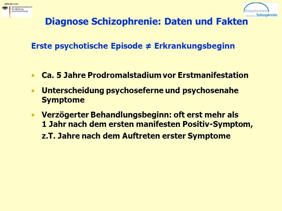 Gefördert vom Diagnose Schizophrenie: Daten und Fakten Erste psychotische Episode Erkrankungsbeginn Ca. 5 Jahre Prodromalstadium vor Erstmanifestation
