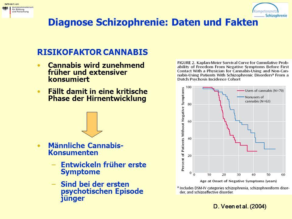 Gefördert vom Diagnose Schizophrenie: Daten und Fakten RISIKOFAKTOR CANNABIS Cannabis wird zunehmend früher und extensiver konsumiert Fällt damit in eine kritische Phase der Hirnentwicklung Männliche Cannabis- Konsumenten –Entwickeln früher erste Symptome –Sind bei der ersten psychotischen Episode jünger D.