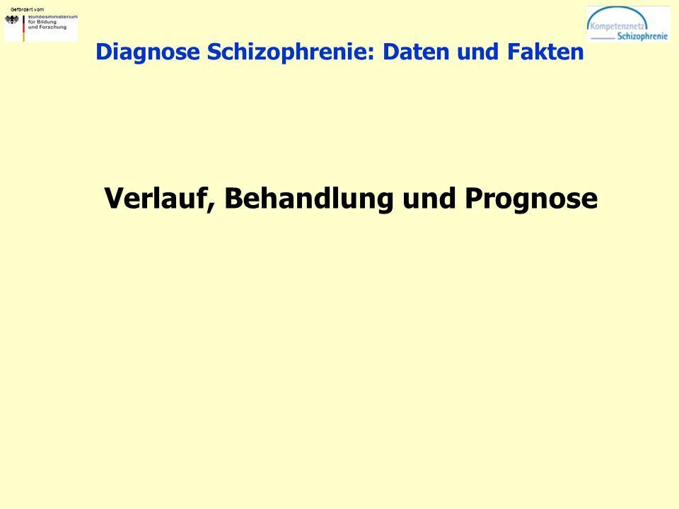 Gefördert vom Diagnose Schizophrenie: Daten und Fakten Verlauf, Behandlung und Prognose