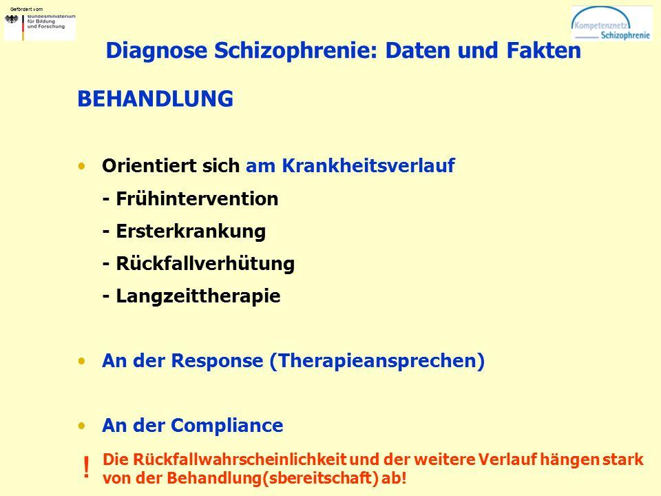 Gefördert vom Diagnose Schizophrenie: Daten und Fakten BEHANDLUNG Orientiert sich am Krankheitsverlauf - Frühintervention - Ersterkrankung - Rückfallverhütung - Langzeittherapie An der Response (Therapieansprechen) An der Compliance Die Rückfallwahrscheinlichkeit und der weitere Verlauf hängen stark von der Behandlung(sbereitschaft) ab.