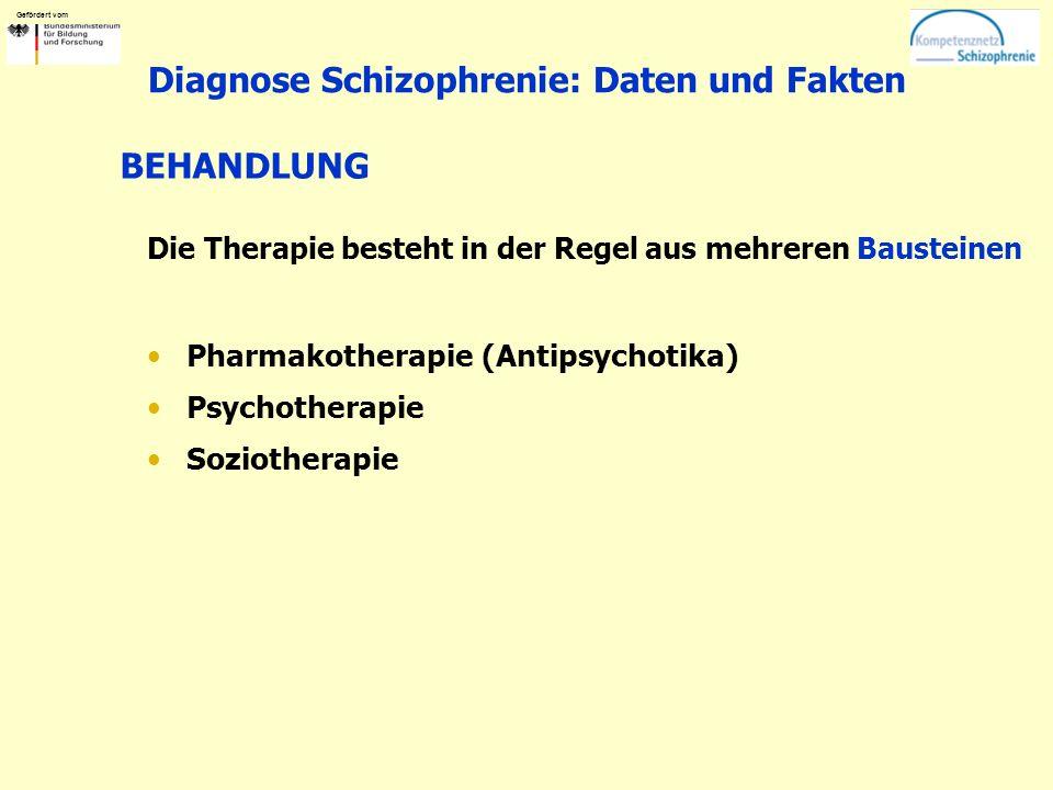 Gefördert vom Diagnose Schizophrenie: Daten und Fakten BEHANDLUNG Die Therapie besteht in der Regel aus mehreren Bausteinen Pharmakotherapie (Antipsychotika) Psychotherapie Soziotherapie
