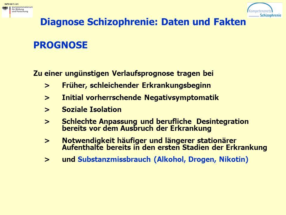 Gefördert vom Diagnose Schizophrenie: Daten und Fakten PROGNOSE Zu einer ungünstigen Verlaufsprognose tragen bei >Früher, schleichender Erkrankungsbeginn >Initial vorherrschende Negativsymptomatik >Soziale Isolation >Schlechte Anpassung und berufliche Desintegration bereits vor dem Ausbruch der Erkrankung >Notwendigkeit häufiger und längerer stationärer Aufenthalte bereits in den ersten Stadien der Erkrankung >und Substanzmissbrauch (Alkohol, Drogen, Nikotin)