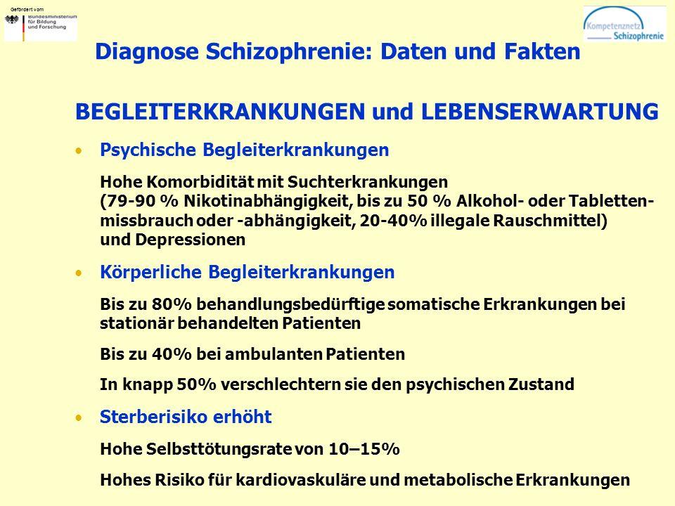 Gefördert vom Diagnose Schizophrenie: Daten und Fakten BEGLEITERKRANKUNGEN und LEBENSERWARTUNG Psychische Begleiterkrankungen Hohe Komorbidität mit Suchterkrankungen (79-90 % Nikotinabhängigkeit, bis zu 50 % Alkohol- oder Tabletten- missbrauch oder -abhängigkeit, 20-40% illegale Rauschmittel) und Depressionen Körperliche Begleiterkrankungen Bis zu 80% behandlungsbedürftige somatische Erkrankungen bei stationär behandelten Patienten Bis zu 40% bei ambulanten Patienten In knapp 50% verschlechtern sie den psychischen Zustand Sterberisiko erhöht Hohe Selbsttötungsrate von 10–15% Hohes Risiko für kardiovaskuläre und metabolische Erkrankungen
