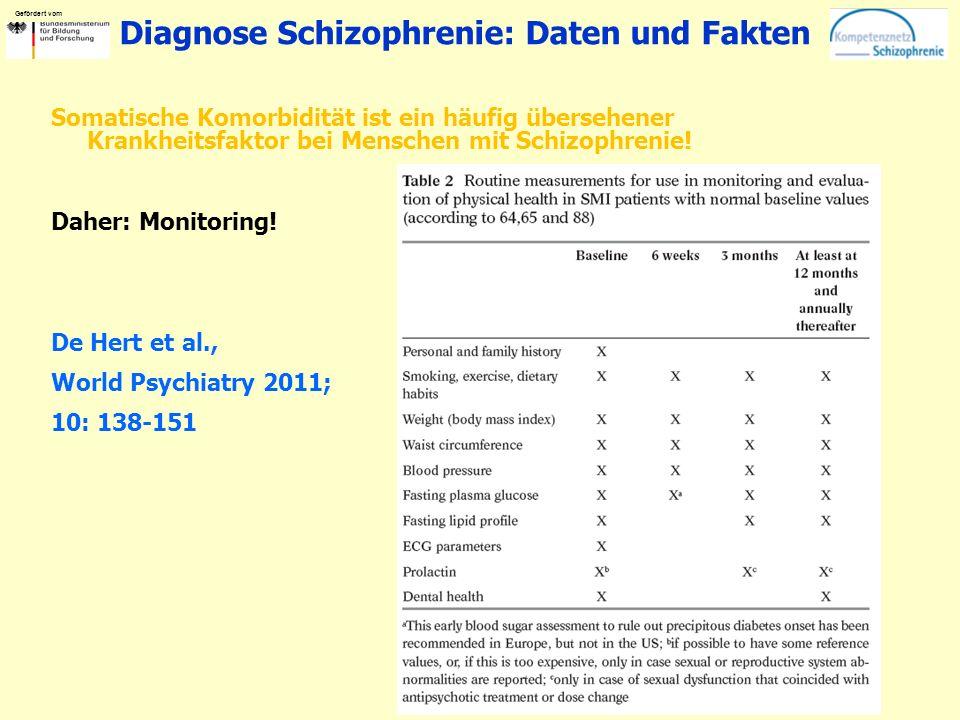 Gefördert vom Diagnose Schizophrenie: Daten und Fakten Somatische Komorbidität ist ein häufig übersehener Krankheitsfaktor bei Menschen mit Schizophre