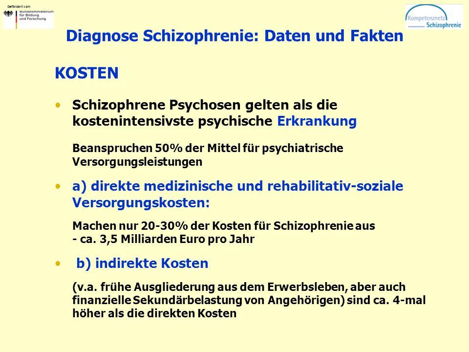 Gefördert vom Diagnose Schizophrenie: Daten und Fakten KOSTEN Schizophrene Psychosen gelten als die kostenintensivste psychische Erkrankung Beanspruchen 50% der Mittel für psychiatrische Versorgungsleistungen a) direkte medizinische und rehabilitativ-soziale Versorgungskosten: Machen nur 20-30% der Kosten für Schizophrenie aus - ca.
