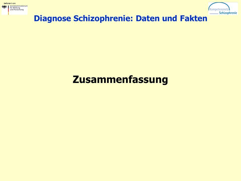 Gefördert vom Diagnose Schizophrenie: Daten und Fakten Zusammenfassung