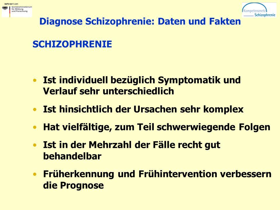 Gefördert vom Diagnose Schizophrenie: Daten und Fakten SCHIZOPHRENIE Ist individuell bezüglich Symptomatik und Verlauf sehr unterschiedlich Ist hinsichtlich der Ursachen sehr komplex Hat vielfältige, zum Teil schwerwiegende Folgen Ist in der Mehrzahl der Fälle recht gut behandelbar Früherkennung und Frühintervention verbessern die Prognose