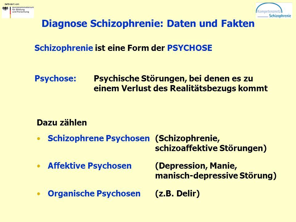 Gefördert vom Diagnose Schizophrenie: Daten und Fakten Schizophrenie ist eine Form der PSYCHOSE Psychose: Psychische Störungen, bei denen es zu einem Verlust des Realitätsbezugs kommt Dazu zählen Schizophrene Psychosen (Schizophrenie, schizoaffektive Störungen) Affektive Psychosen (Depression, Manie, manisch-depressive Störung) Organische Psychosen (z.B.