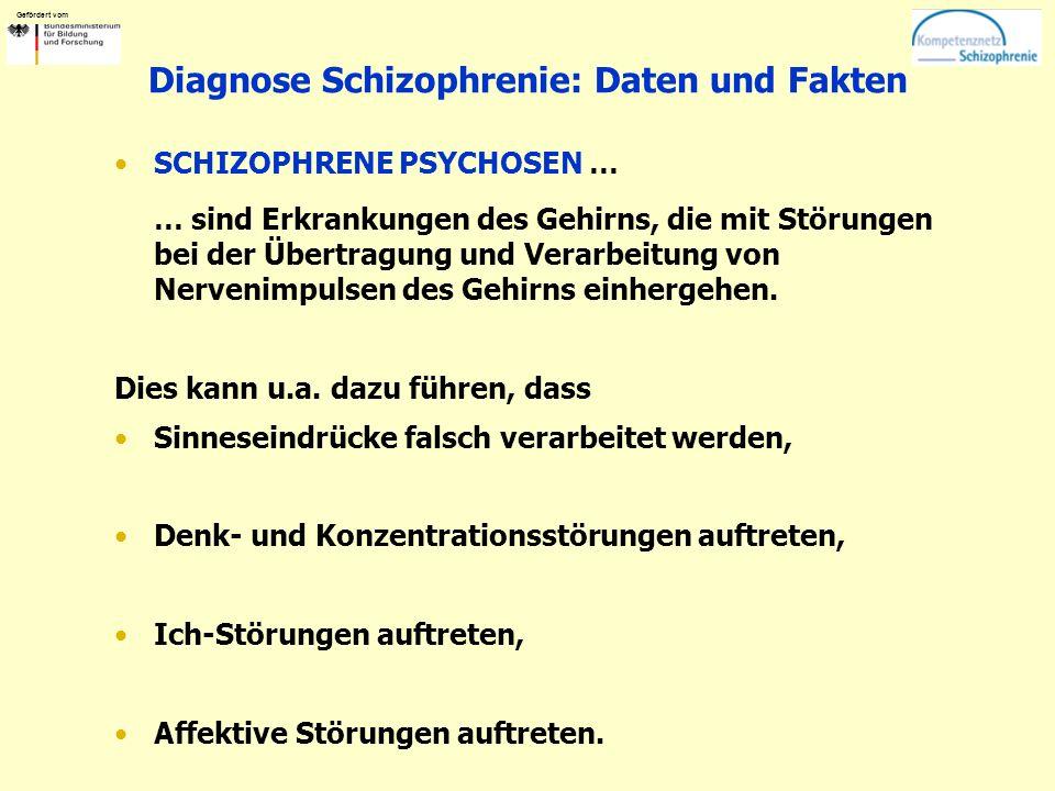 Gefördert vom Diagnose Schizophrenie: Daten und Fakten SCHIZOPHRENE PSYCHOSEN … … sind Erkrankungen des Gehirns, die mit Störungen bei der Übertragung und Verarbeitung von Nervenimpulsen des Gehirns einhergehen.