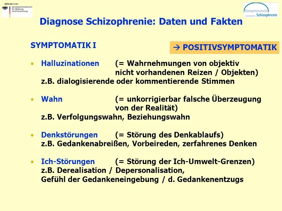 Gefördert vom Diagnose Schizophrenie: Daten und Fakten SYMPTOMATIK I Halluzinationen (= Wahrnehmungen von objektiv nicht vorhandenen Reizen / Objekten) z.B.