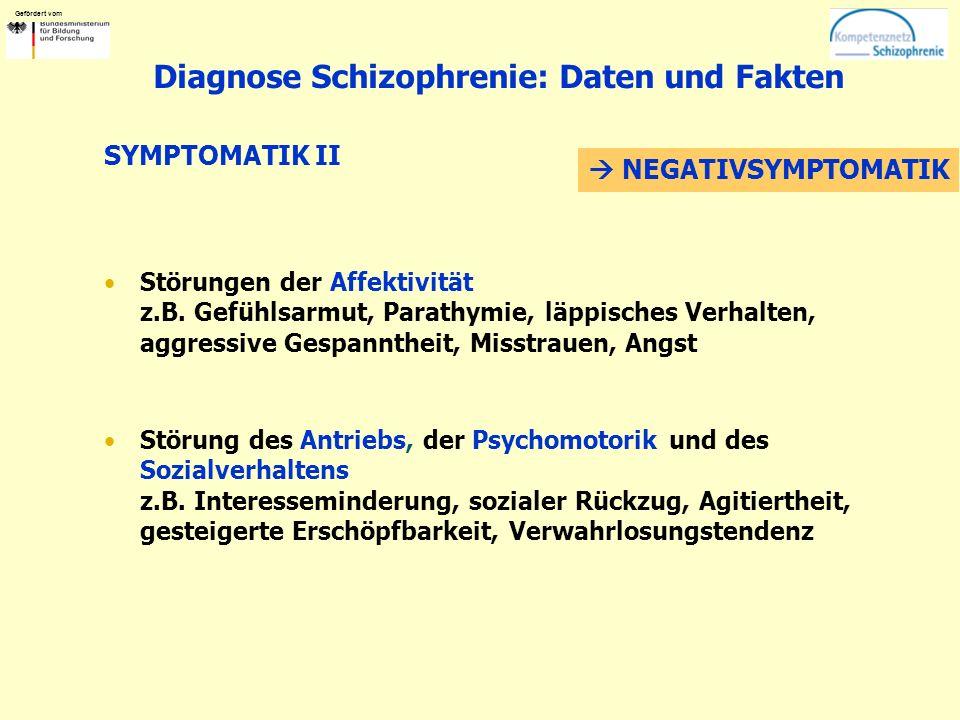Gefördert vom Diagnose Schizophrenie: Daten und Fakten SYMPTOMATIK II Störungen der Affektivität z.B. Gefühlsarmut, Parathymie, läppisches Verhalten,