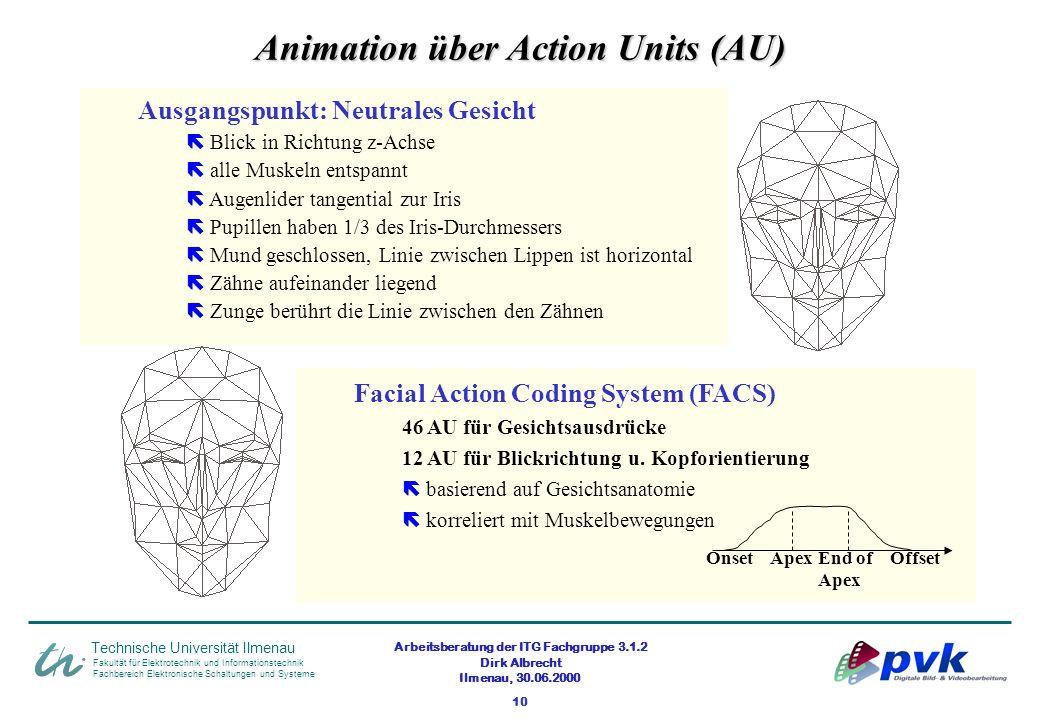 Arbeitsberatung der ITG Fachgruppe 3.1.2 Dirk Albrecht Ilmenau, 30.06.2000 10 Fakultät für Elektrotechnik und Informationstechnik Fachbereich Elektron