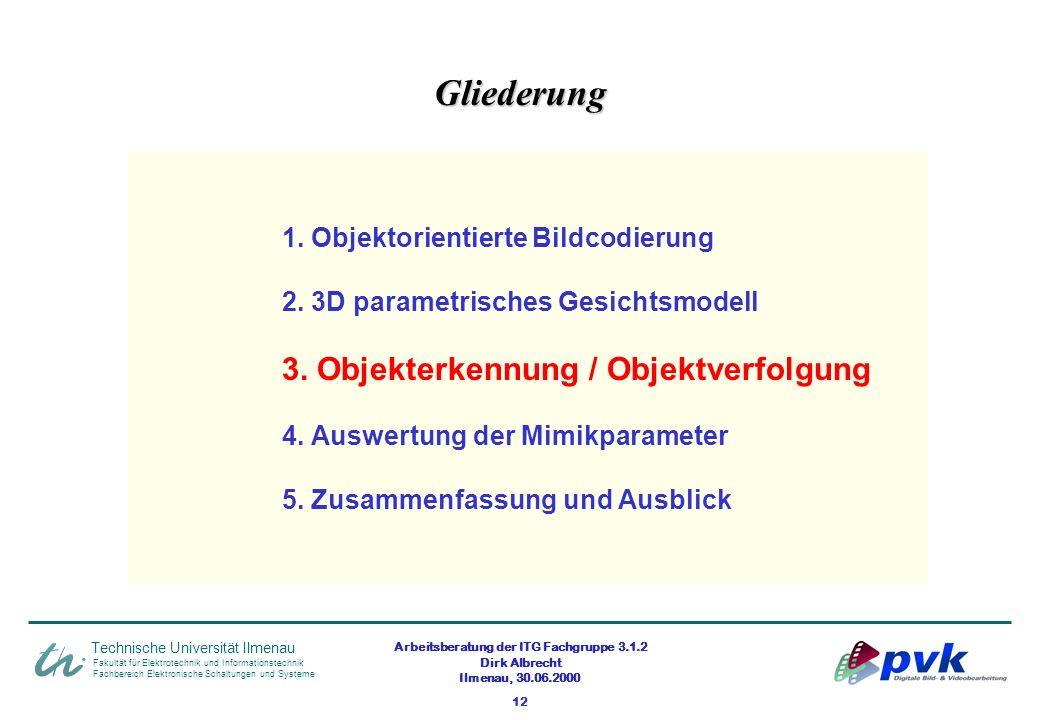 Arbeitsberatung der ITG Fachgruppe 3.1.2 Dirk Albrecht Ilmenau, 30.06.2000 12 Fakultät für Elektrotechnik und Informationstechnik Fachbereich Elektron