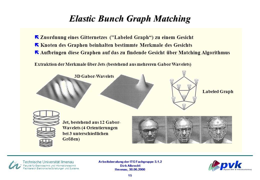 Arbeitsberatung der ITG Fachgruppe 3.1.2 Dirk Albrecht Ilmenau, 30.06.2000 15 Elastic Bunch Graph Matching Zuordnung eines Gitternetzes (