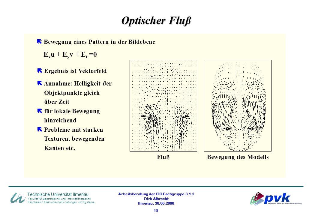 Arbeitsberatung der ITG Fachgruppe 3.1.2 Dirk Albrecht Ilmenau, 30.06.2000 18 Fakultät für Elektrotechnik und Informationstechnik Fachbereich Elektron