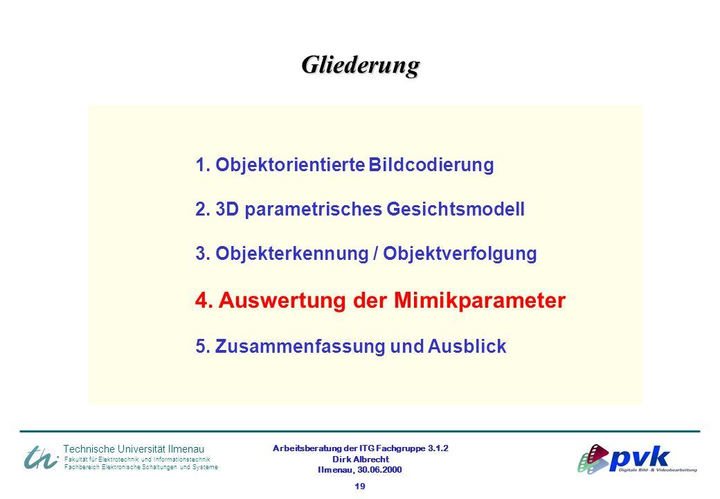 Arbeitsberatung der ITG Fachgruppe 3.1.2 Dirk Albrecht Ilmenau, 30.06.2000 19 Fakultät für Elektrotechnik und Informationstechnik Fachbereich Elektron