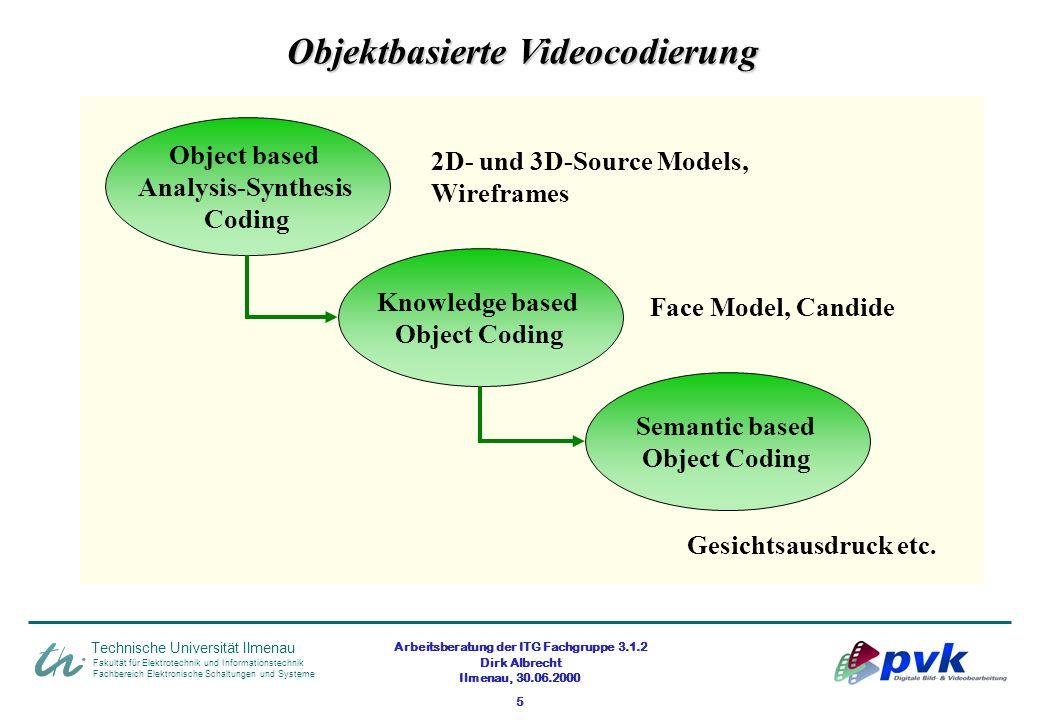 Arbeitsberatung der ITG Fachgruppe 3.1.2 Dirk Albrecht Ilmenau, 30.06.2000 5 Fakultät für Elektrotechnik und Informationstechnik Fachbereich Elektroni
