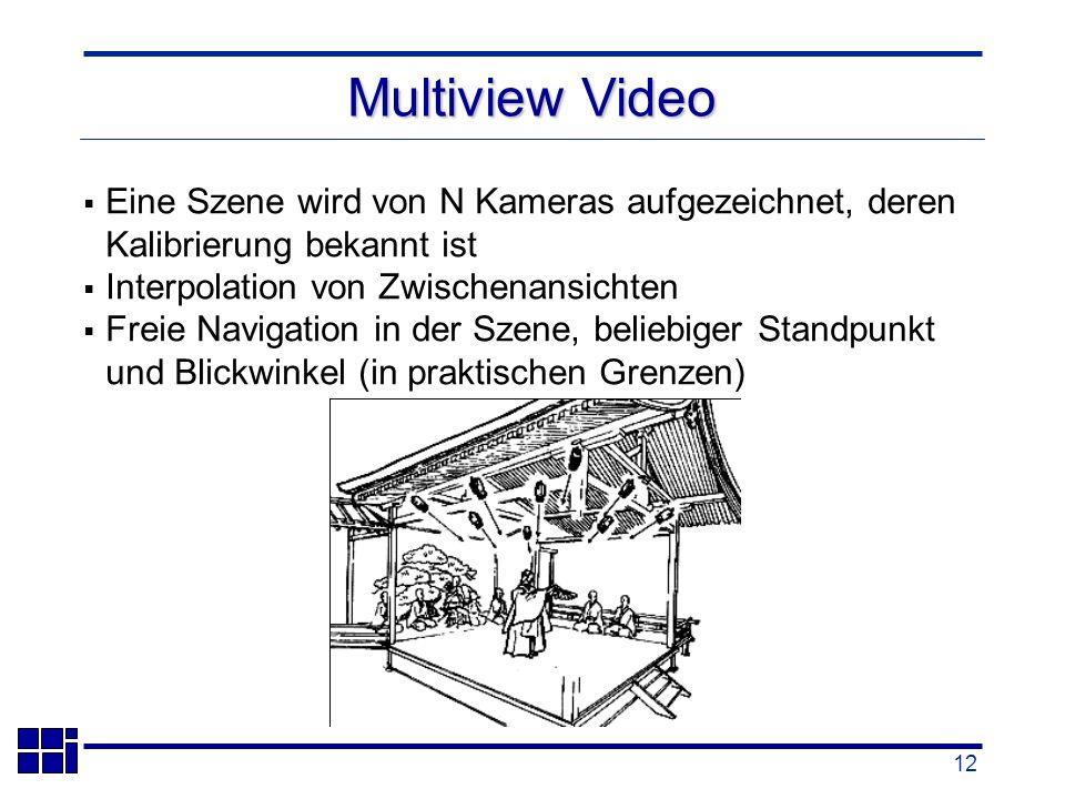 12 Eine Szene wird von N Kameras aufgezeichnet, deren Kalibrierung bekannt ist Interpolation von Zwischenansichten Freie Navigation in der Szene, beliebiger Standpunkt und Blickwinkel (in praktischen Grenzen) Multiview Video