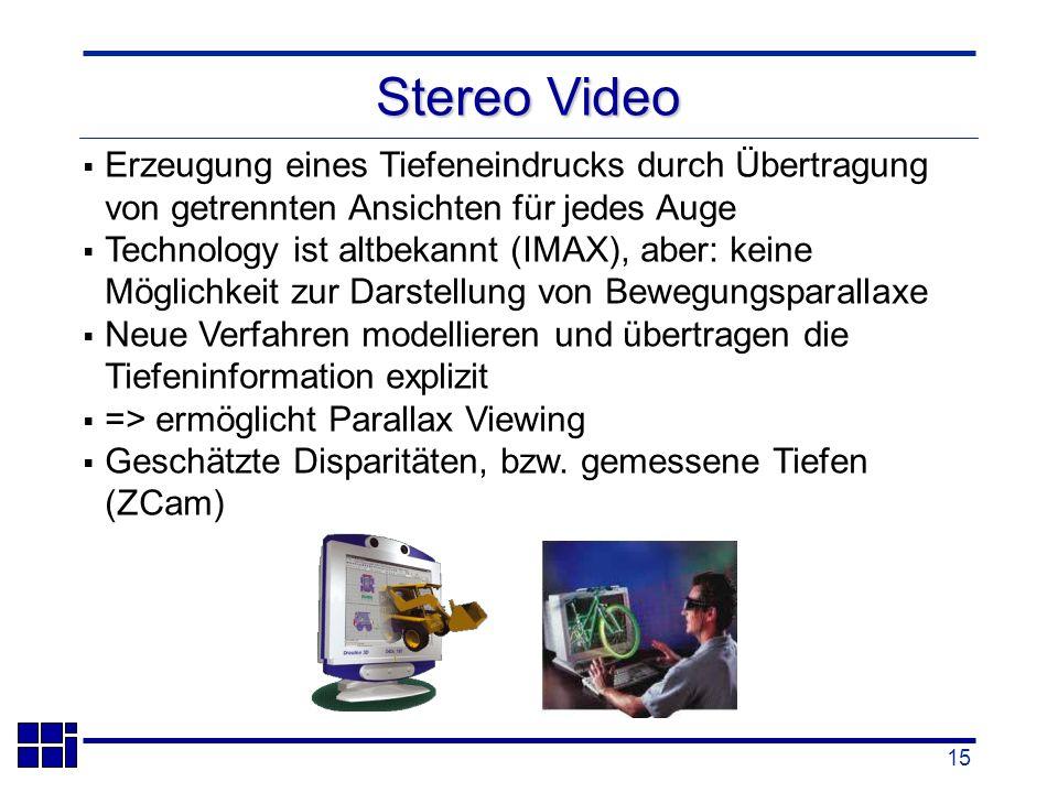 15 Erzeugung eines Tiefeneindrucks durch Übertragung von getrennten Ansichten für jedes Auge Technology ist altbekannt (IMAX), aber: keine Möglichkeit zur Darstellung von Bewegungsparallaxe Neue Verfahren modellieren und übertragen die Tiefeninformation explizit => ermöglicht Parallax Viewing Geschätzte Disparitäten, bzw.