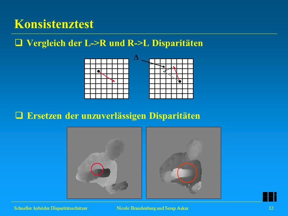 Schneller hybrider Disparitätsschätzer 12 Nicole Brandenburg and Serap Askar Konsistenztest Vergleich der L->R und R->L Disparitäten Ersetzen der unzu