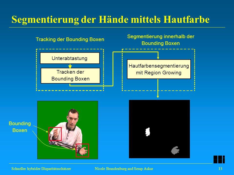 Schneller hybrider Disparitätsschätzer 13 Nicole Brandenburg and Serap Askar Segmentierung der Hände mittels Hautfarbe Segmentierung innerhalb der Bou