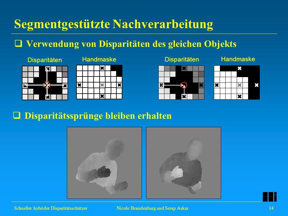 Schneller hybrider Disparitätsschätzer 14 Nicole Brandenburg and Serap Askar Segmentgestützte Nachverarbeitung Disparitäten Handmaske Disparitäten Han