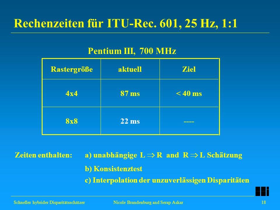Schneller hybrider Disparitätsschätzer 18 Nicole Brandenburg and Serap Askar Rechenzeiten für ITU-Rec. 601, 25 Hz, 1:1 Zeiten enthalten:a) unabhängige
